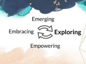 Exploring of Entrepreneurs Journey Cycle